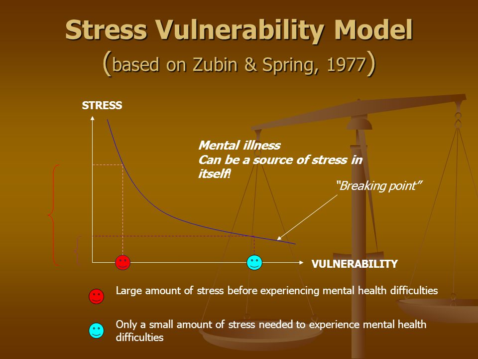 Stress Vulnerability Model ( based on Zubin & Spring, 1977 ) Breaking point STRESS VULNERABILITY Mental illness Can be a source of stress in itself .