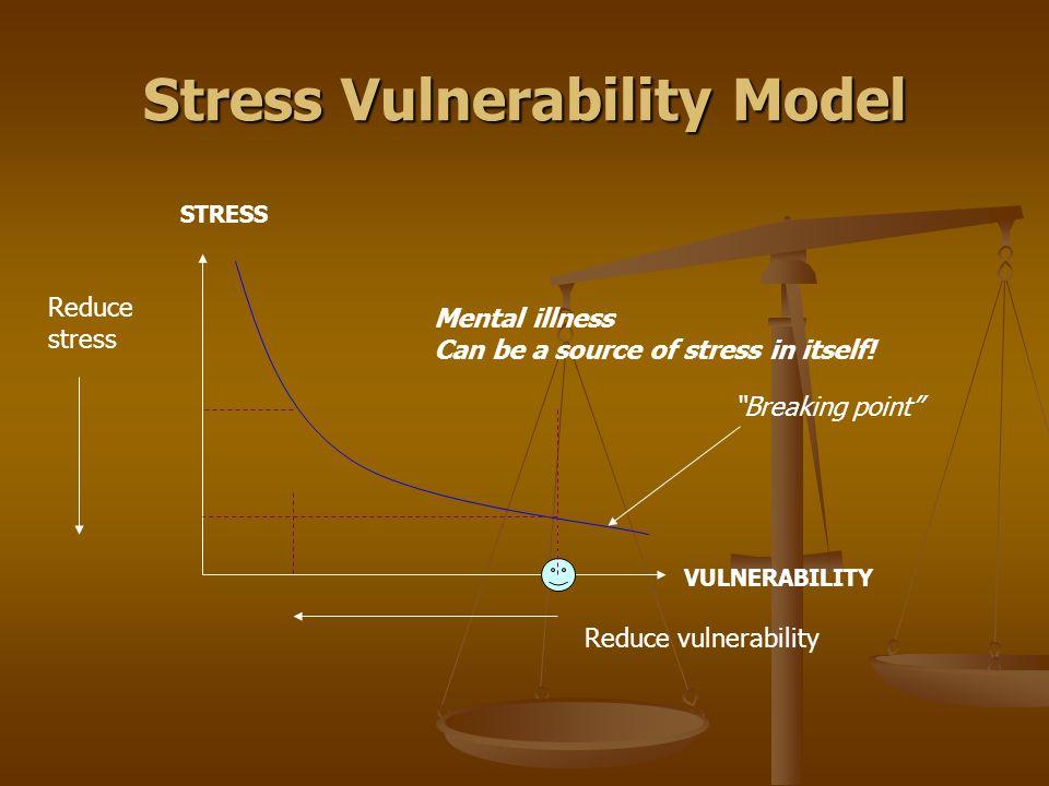Stress Vulnerability Model Breaking point STRESS VULNERABILITY Mental illness Can be a source of stress in itself.