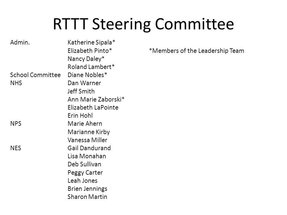 RTTT Steering Committee Admin.Katherine Sipala* Elizabeth Pinto* Nancy Daley* Roland Lambert* School CommitteeDiane Nobles* NHSDan Warner Jeff Smith A