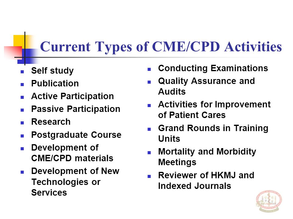 Current Types of CME/CPD Activities Self study Publication Active Participation Passive Participation Research Postgraduate Course Development of CME/
