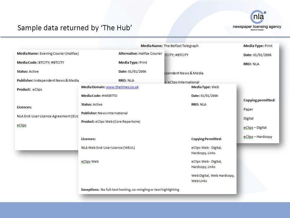 Sample data returned by The Hub