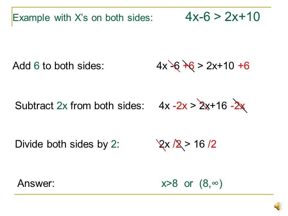 Example: -2x+4 > 8 Subtract 4 from both sides:-2x+4 -4 >8 -4 Since we are dividing by a negative we have to change the direction of the inequality: An