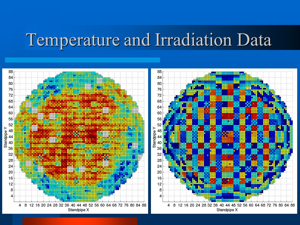 Temperature and Irradiation Data
