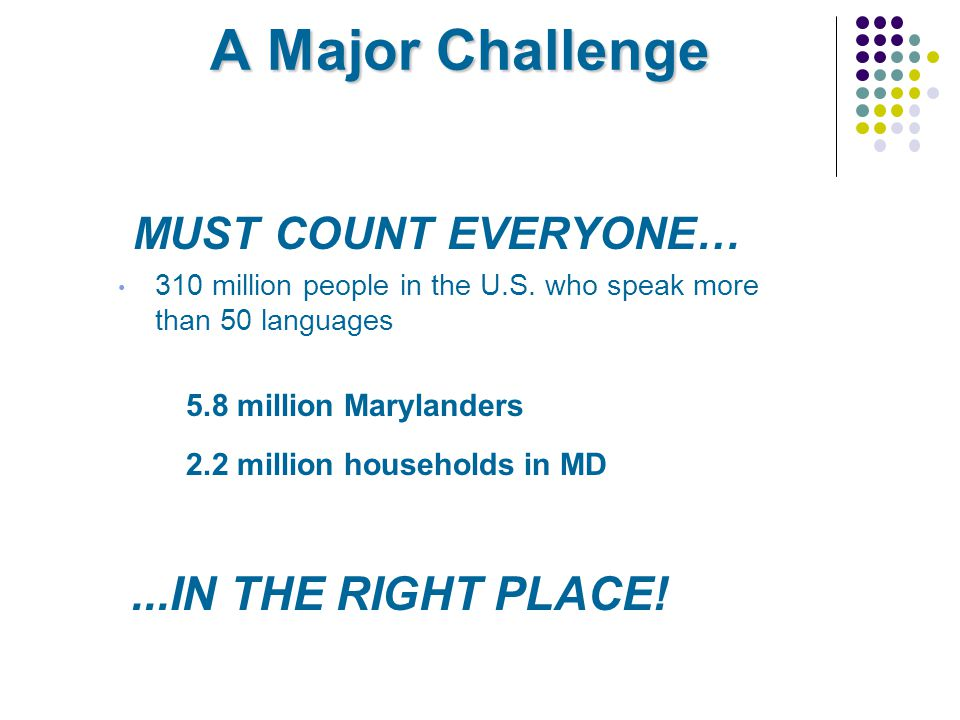 A Major Challenge MUST COUNT EVERYONE… 310 million people in the U.S.