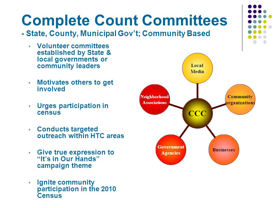 Complete Count Committees - State, County, Municipal Govt; Community Based Volunteer committees established by State & local governments or community leaders Motivates others to get involved Urges participation in census Conducts targeted outreach within HTC areas Give true expression to Its in Our Hands campaign theme Ignite community participation in the 2010 Census CCC Local Media Community organizations Businesses Government Agencies Neighborhood Associations Census 2000 = 11,800 CCCs