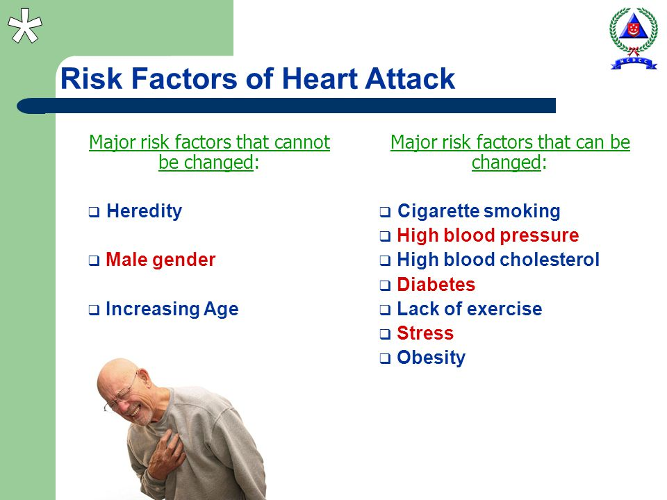 Risk Factors of Heart Attack Major risk factors that cannot be changed: Heredity Male gender Increasing Age Major risk factors that can be changed: Ci