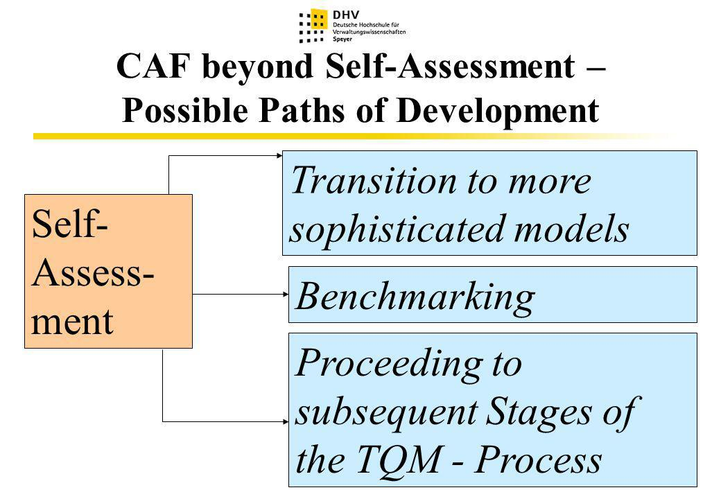 2 Self- Assess- ment Transition to more sophisticated models Benchmarking Proceeding to subsequent Stages of the TQM - Process CAF beyond Self-Assessment – Possible Paths of Development