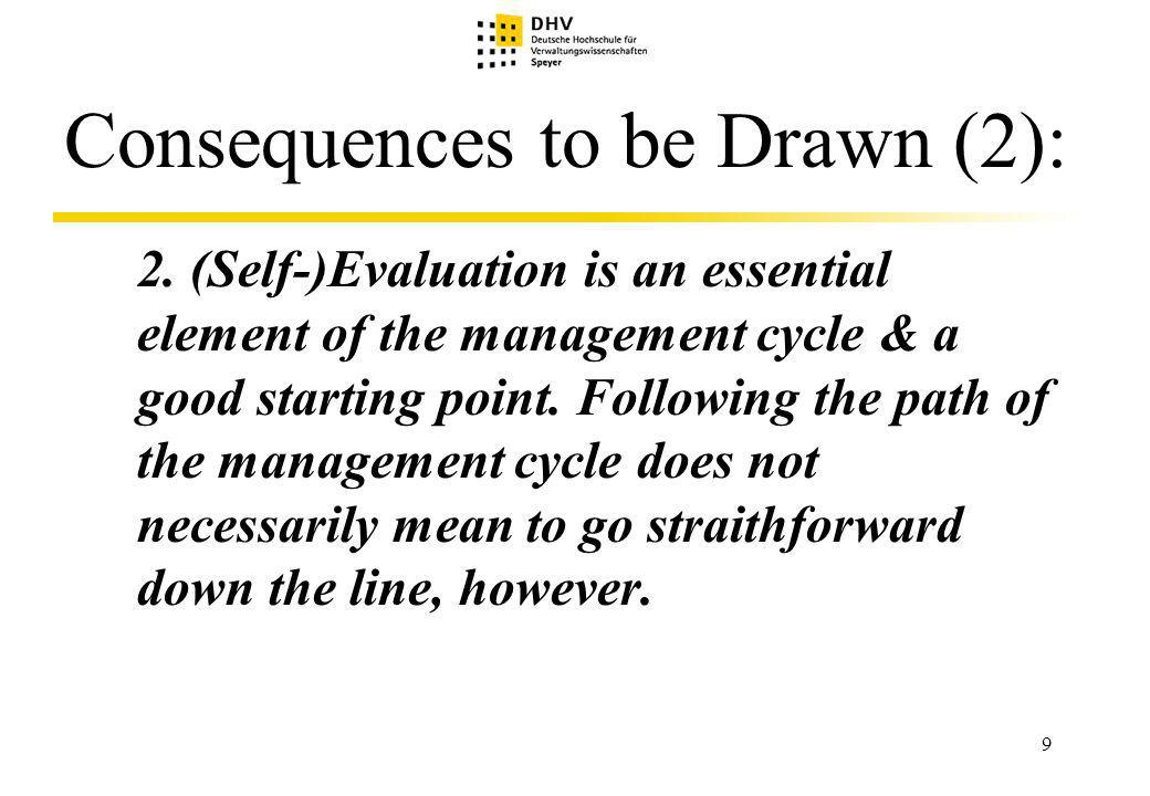 10 Consequences to be Drawn (3) Explanation : The knowledge deriving from the CAF (answers to the question Where are we right now?) enables us to look at a comprehensive profile of strong points and - whats more important - weak points of the organiza-tion.
