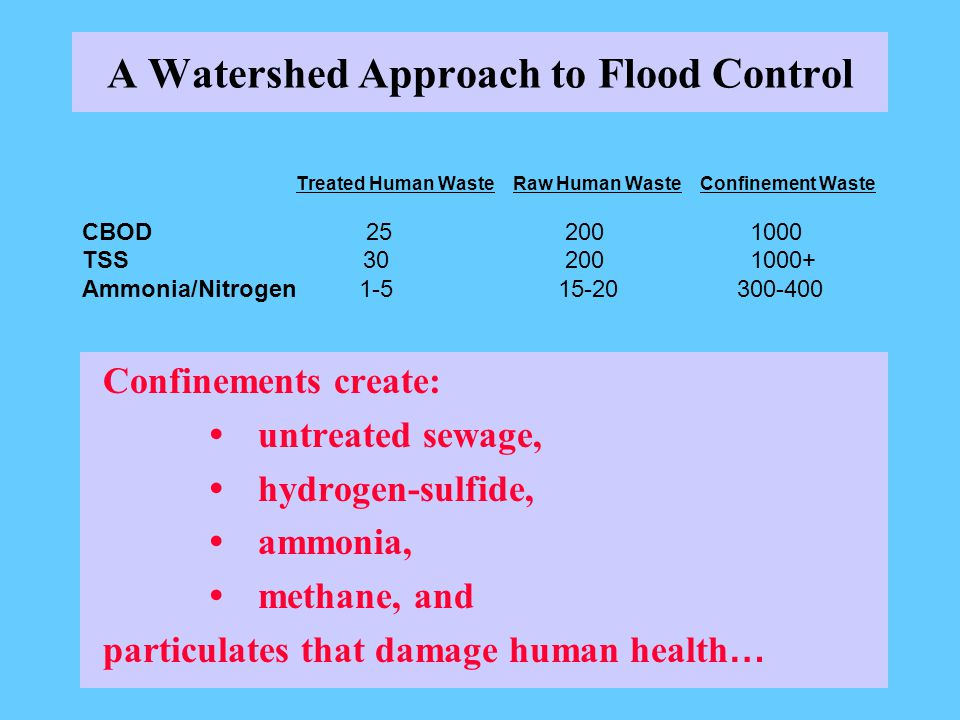 A Watershed Approach to Flood Control Confinements create: untreated sewage, hydrogen-sulfide, ammonia, methane, and particulates that damage human health … Treated Human Waste Raw Human Waste Confinement Waste CBOD 25 200 1000 TSS 30 200 1000+ Ammonia/Nitrogen 1-5 15-20 300-400