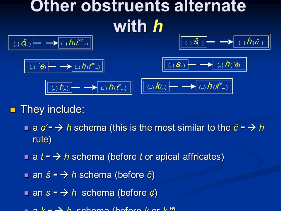 Other obstruents alternate with h They include: They include: a c ̸ - h schema (this is the most similar to the č - h rule) a c ̸ - h schema (this is the most similar to the č - h rule) a t - h schema (before t or apical affricates) a t - h schema (before t or apical affricates) an š - h schema (before č) an š - h schema (before č) an s - h schema (before c ̸ ) an s - h schema (before c ̸ ) a k - h schema (before k or k ʷ ) a k - h schema (before k or k ʷ )
