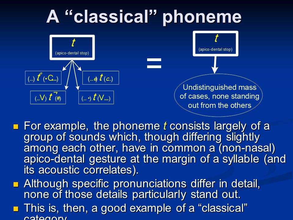 A classical phoneme For example, the phoneme t consists largely of a group of sounds which, though differing slightly among each other, have in common a (non-nasal) apico-dental gesture at the margin of a syllable (and its acoustic correlates).