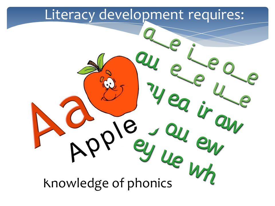 Literacy development requires: Knowledge of phonics