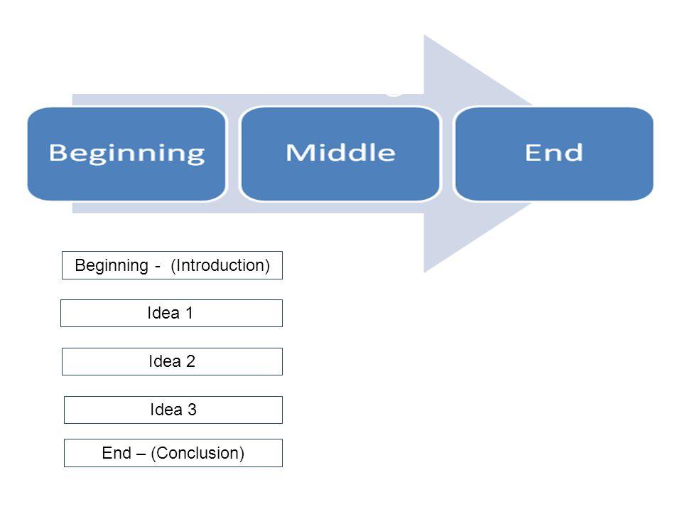 Beginning - (Introduction) Idea 2 Idea 3 End – (Conclusion) Idea 1