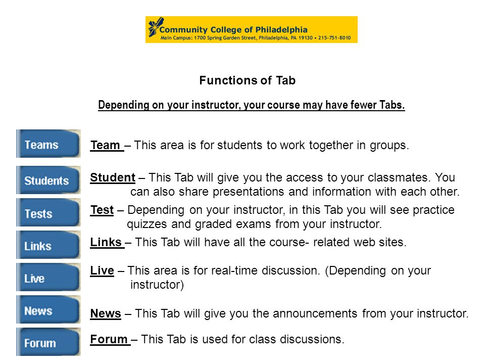 Functions of Tab Links – This Tab will have all the course- related web sites.