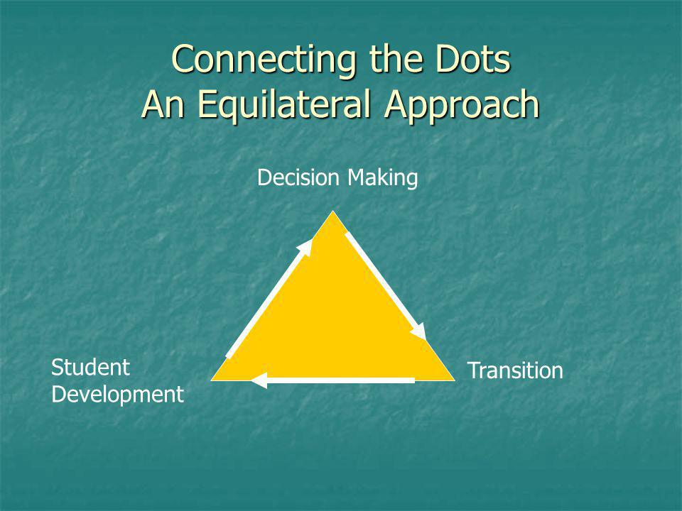 Connecting the Dots An Equilateral Approach Decision Making Student Development Transition