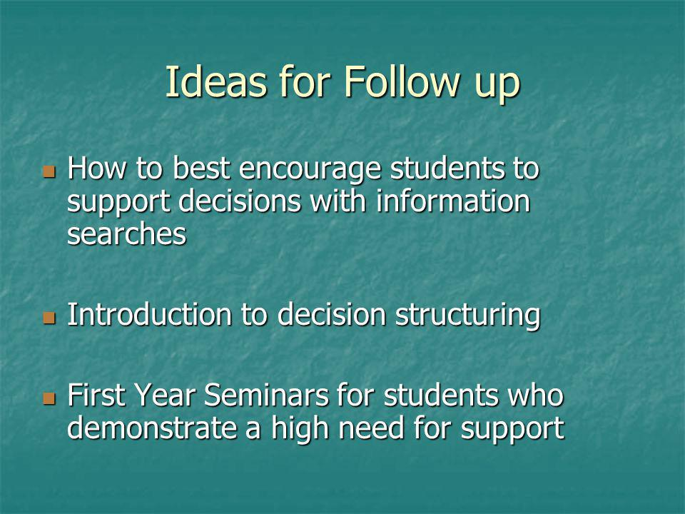 Ideas for Follow up How to best encourage students to support decisions with information searches How to best encourage students to support decisions