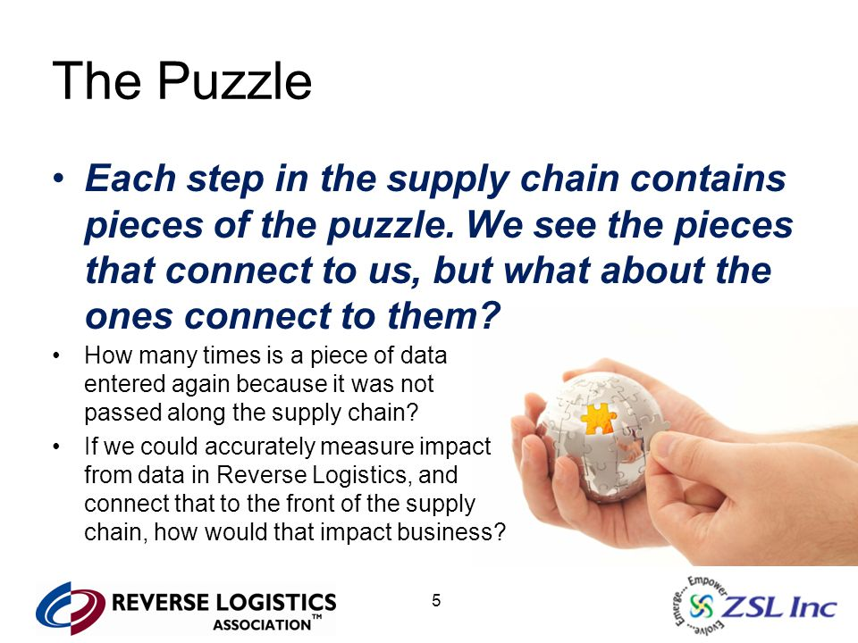 5 The Puzzle Each step in the supply chain contains pieces of the puzzle.