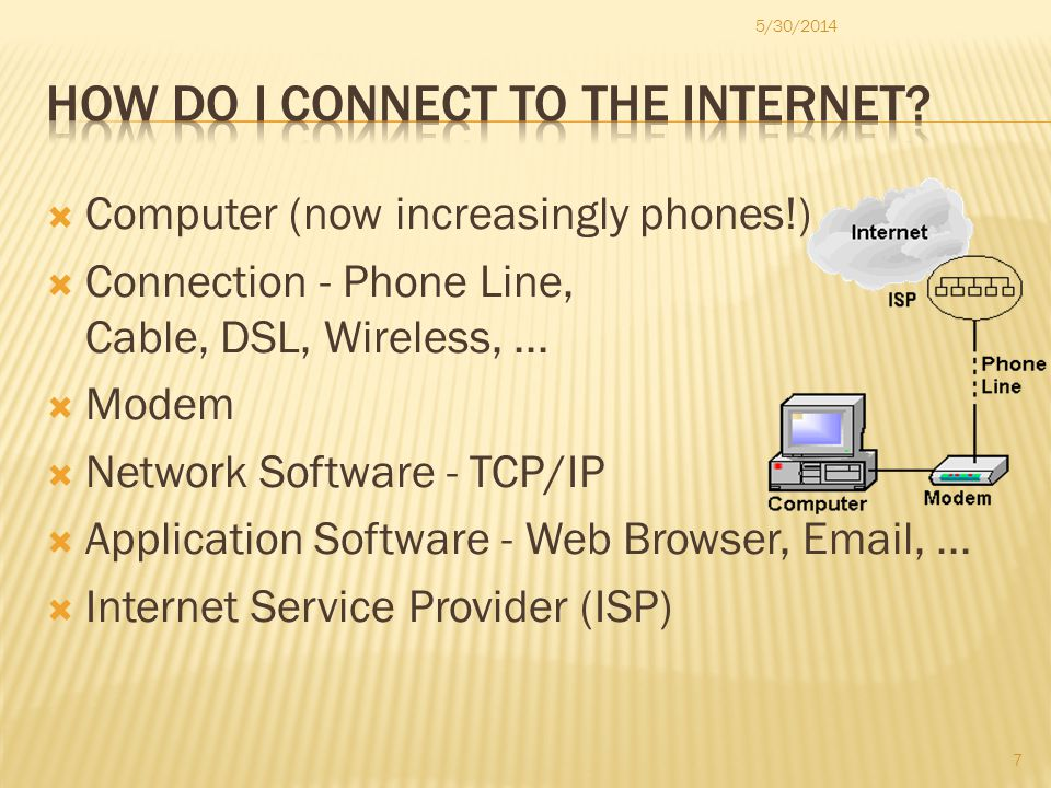 Send and receive email messages.Download free software with FTP (File Transfer Protocol).
