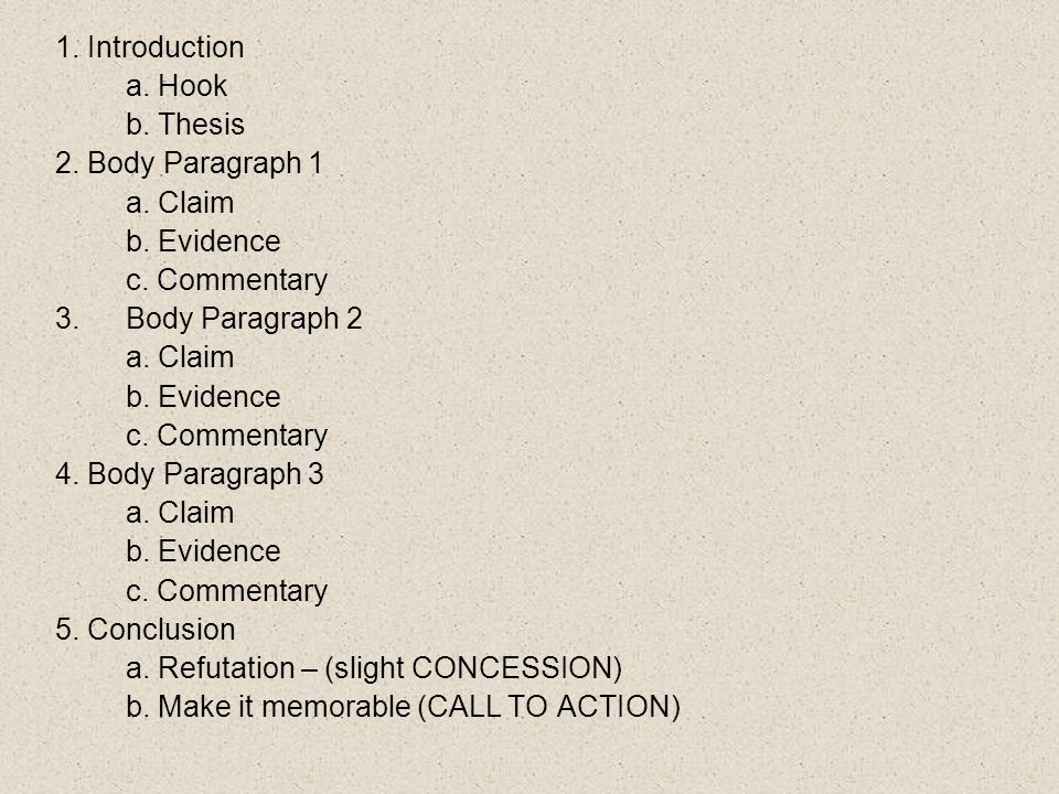 1. Introduction a. Hook b. Thesis 2. Body Paragraph 1 a. Claim b. Evidence c. Commentary 3.Body Paragraph 2 a. Claim b. Evidence c. Commentary 4. Body