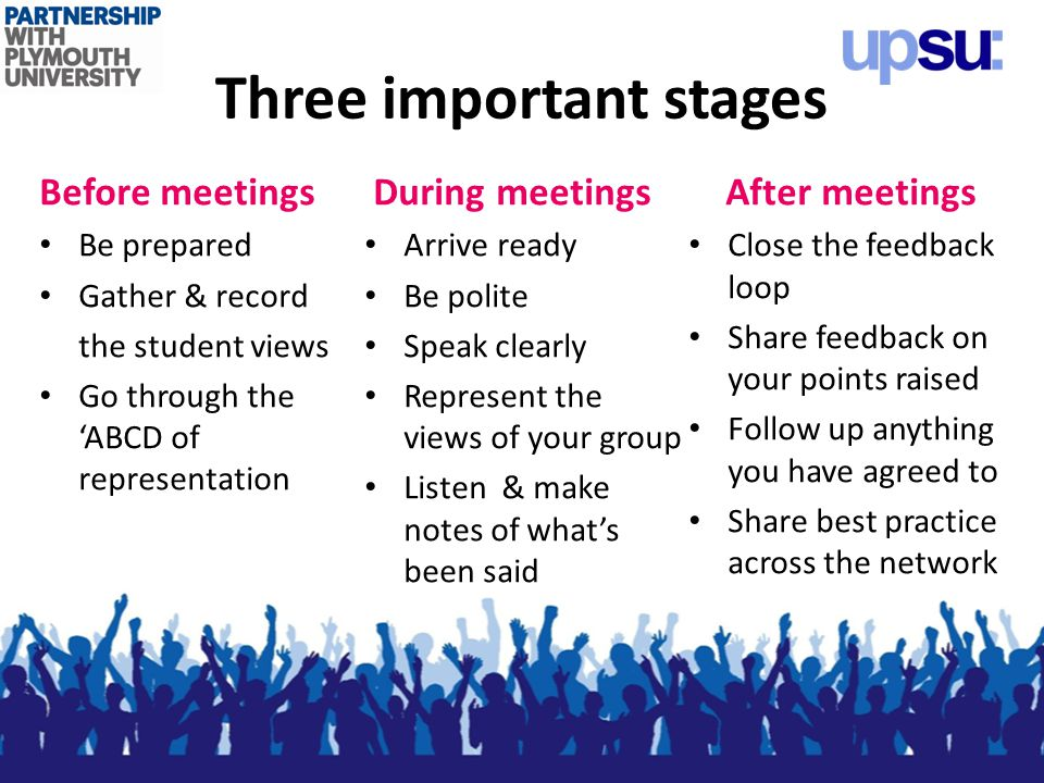 Three important stages Before meetings Be prepared Gather & record the student views Go through the ABCD of representation During meetings Arrive ready Be polite Speak clearly Represent the views of your group Listen & make notes of whats been said After meetings Close the feedback loop Share feedback on your points raised Follow up anything you have agreed to Share best practice across the network