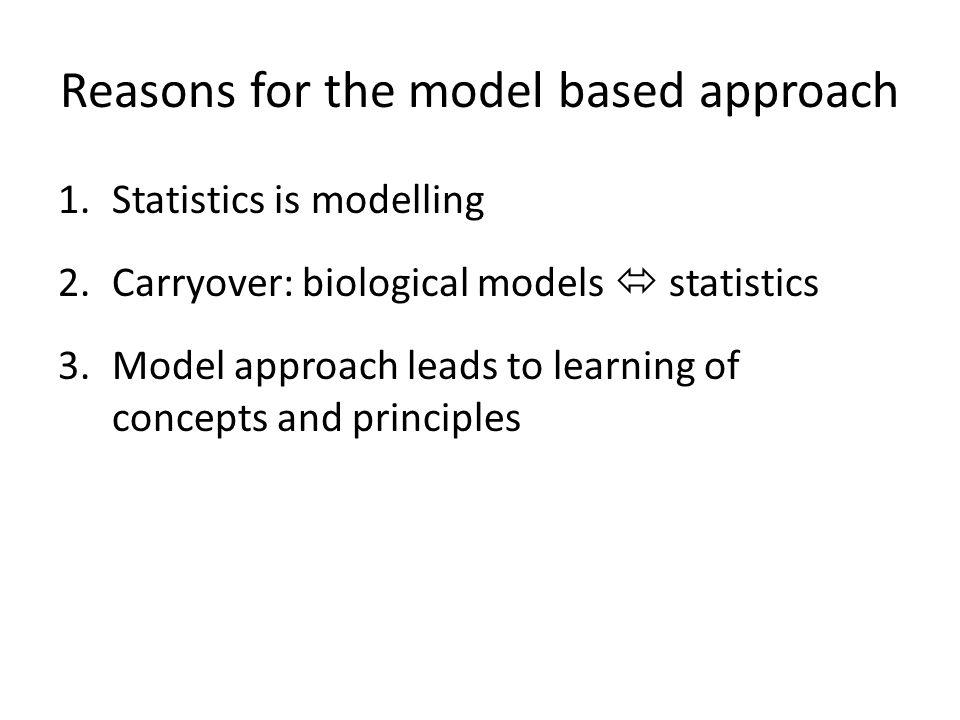 Reasons for the model based approach 1.Statistics is modelling 2.Carryover: biological models statistics 3.Model approach leads to learning of concepts and principles