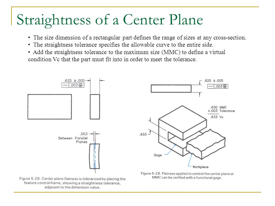 Straightness of a Center Plane The size dimension of a rectangular part defines the range of sizes at any cross-section. The straightness tolerance sp