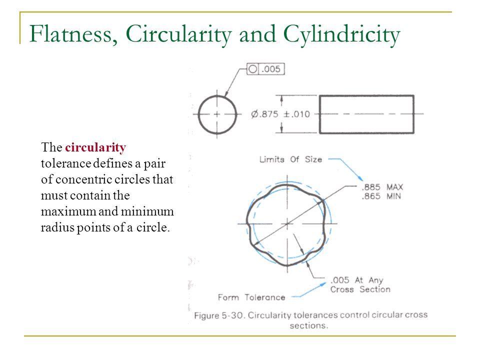 Flatness, Circularity and Cylindricity The circularity tolerance defines a pair of concentric circles that must contain the maximum and minimum radius