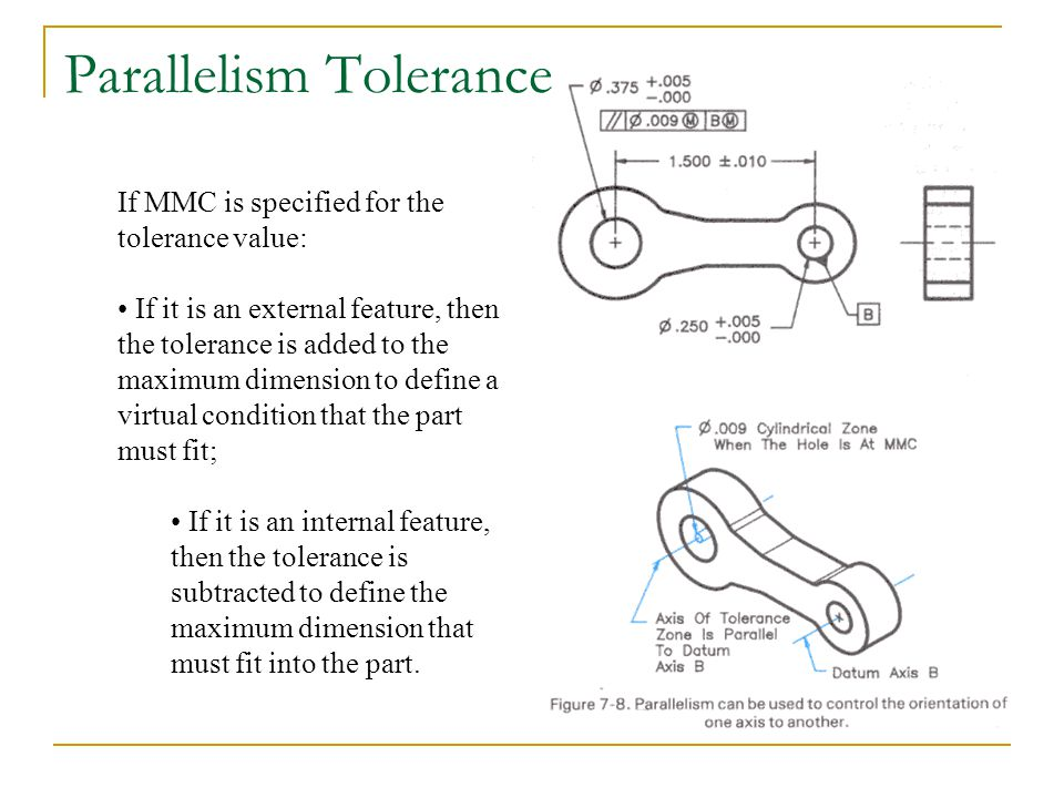Parallelism Tolerance If MMC is specified for the tolerance value: If it is an external feature, then the tolerance is added to the maximum dimension