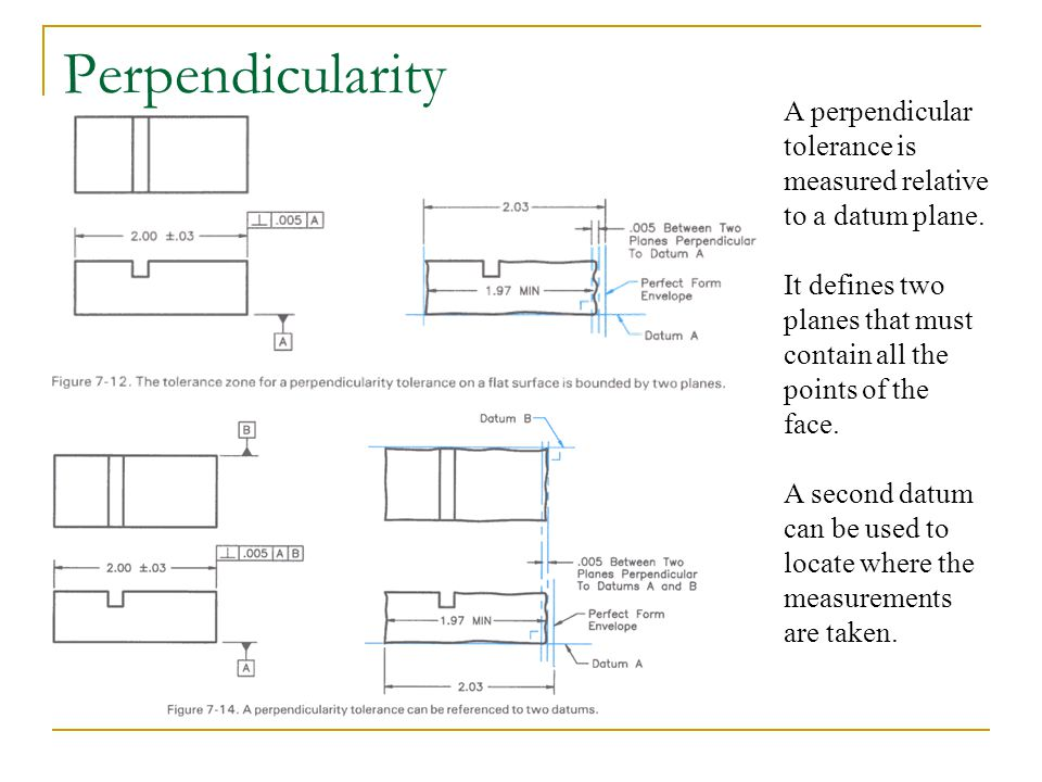 Perpendicularity A perpendicular tolerance is measured relative to a datum plane. It defines two planes that must contain all the points of the face.