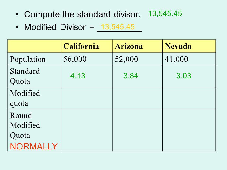 Compute the standard divisor. Modified Divisor = _________ CaliforniaArizonaNevada Population56,00052,00041,000 Standard Quota Modified quota Round Mo