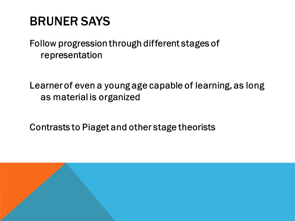 BRUNER SAYS Follow progression through different stages of representation Learner of even a young age capable of learning, as long as material is organized Contrasts to Piaget and other stage theorists