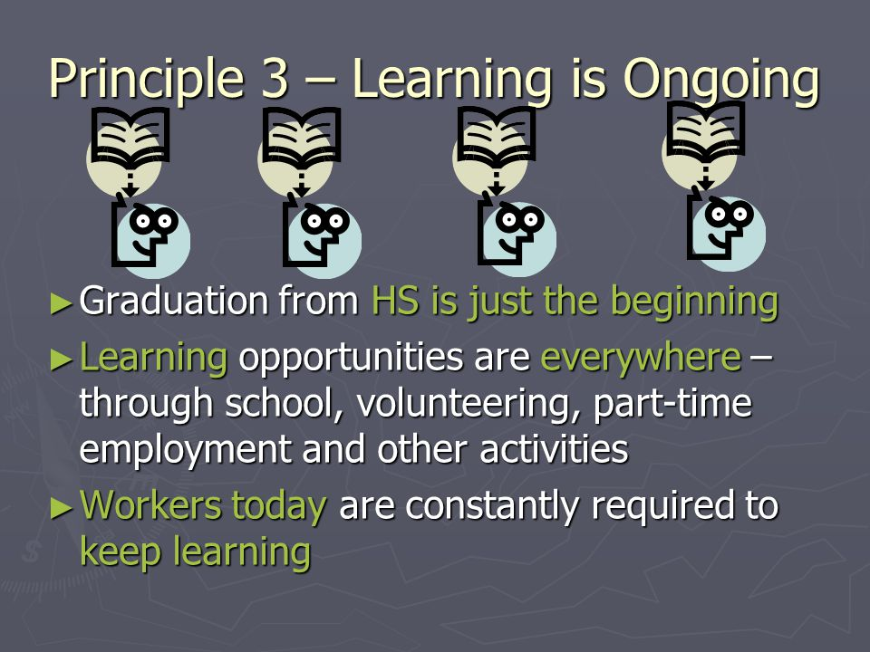 Principle 3 – Learning is Ongoing Graduation from HS is just the beginning Graduation from HS is just the beginning Learning opportunities are everywh