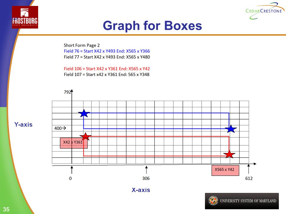35 Graph for Boxes 72 ENS/inch 612 wide x 792 tall 792 Y-axis X-axis