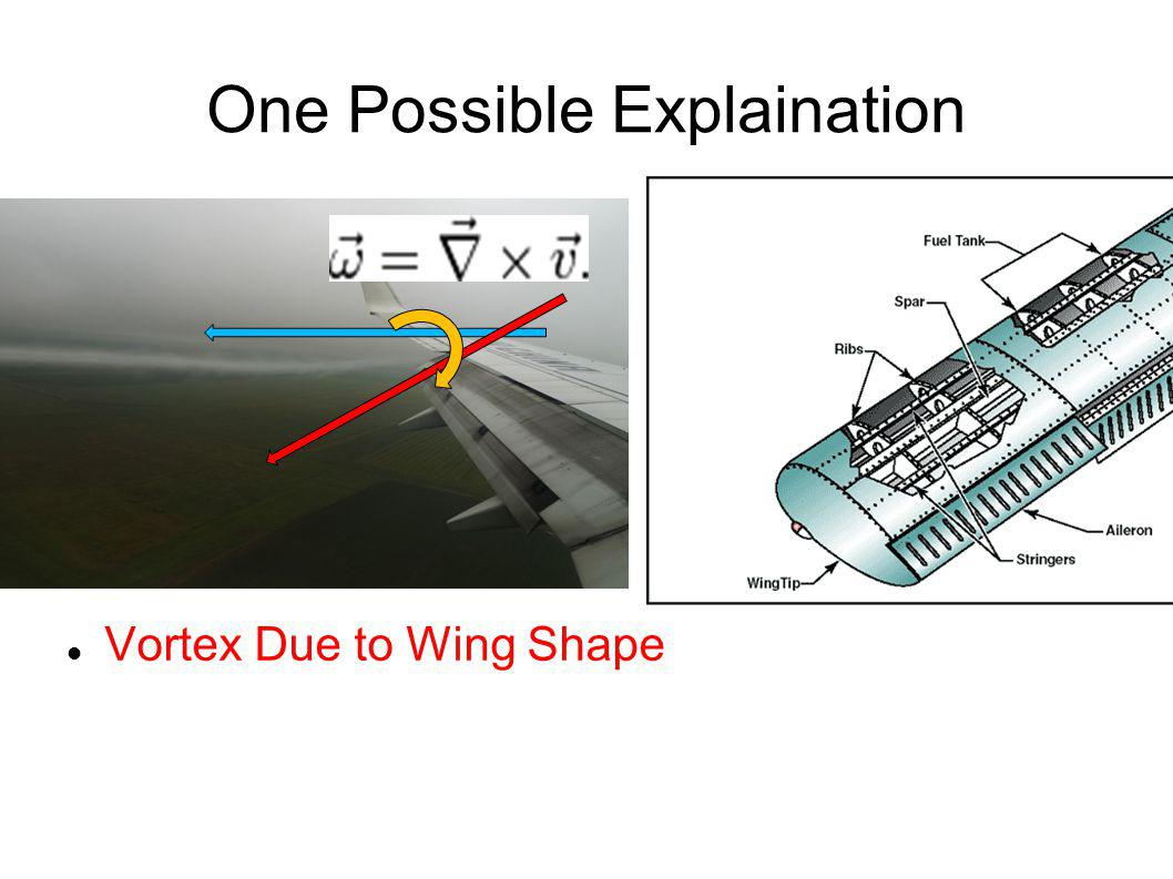One Possible Explaination Vortex Due to Wing Shape