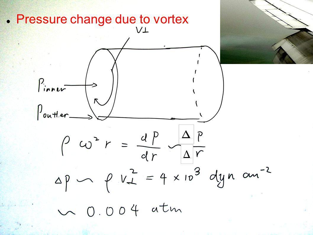 Change of Pressure Pressure change due to vortex