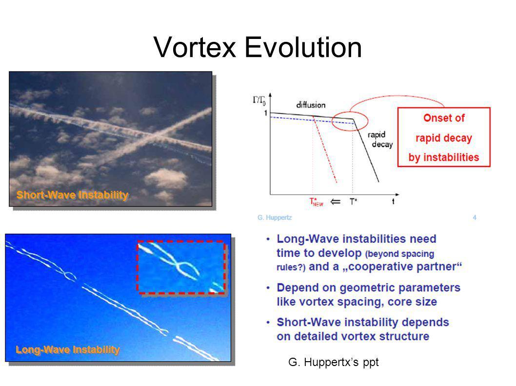 Vortex Evolution G. Huppertxs ppt