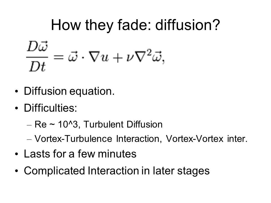 How they fade: diffusion? Diffusion equation. Difficulties: – Re ~ 10^3, Turbulent Diffusion – Vortex-Turbulence Interaction, Vortex-Vortex inter. Las