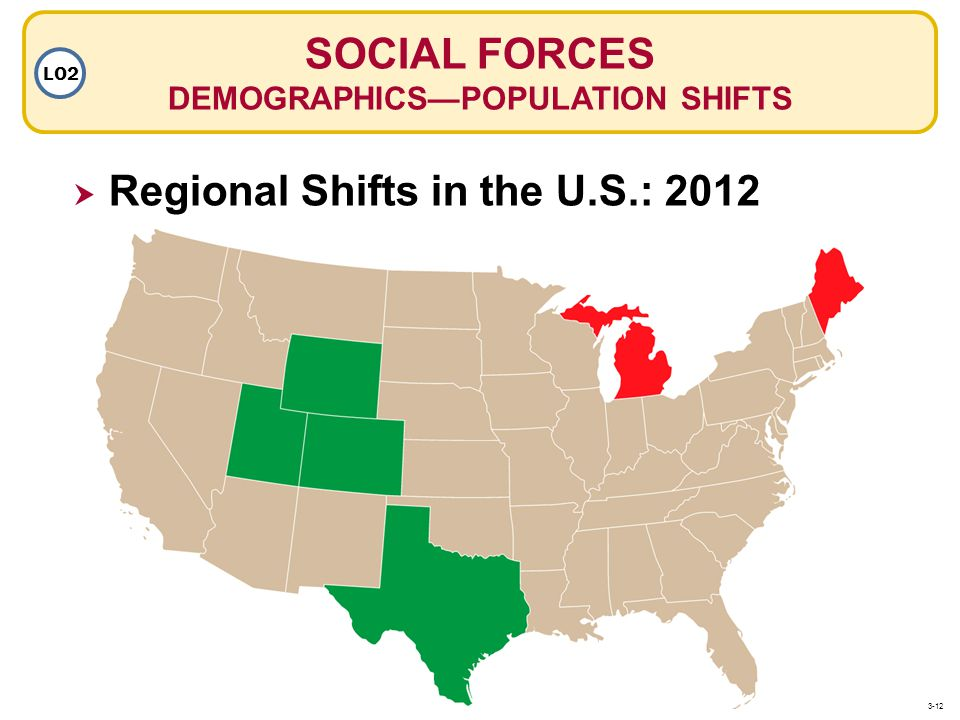 Regional Shifts in the U.S.: 2012 SOCIAL FORCES DEMOGRAPHICSPOPULATION SHIFTS LO2 3-12