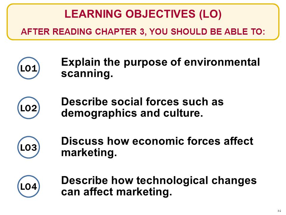 Explain the purpose of environmental scanning. LO1 Describe social forces such as demographics and culture. Discuss how economic forces affect marketi