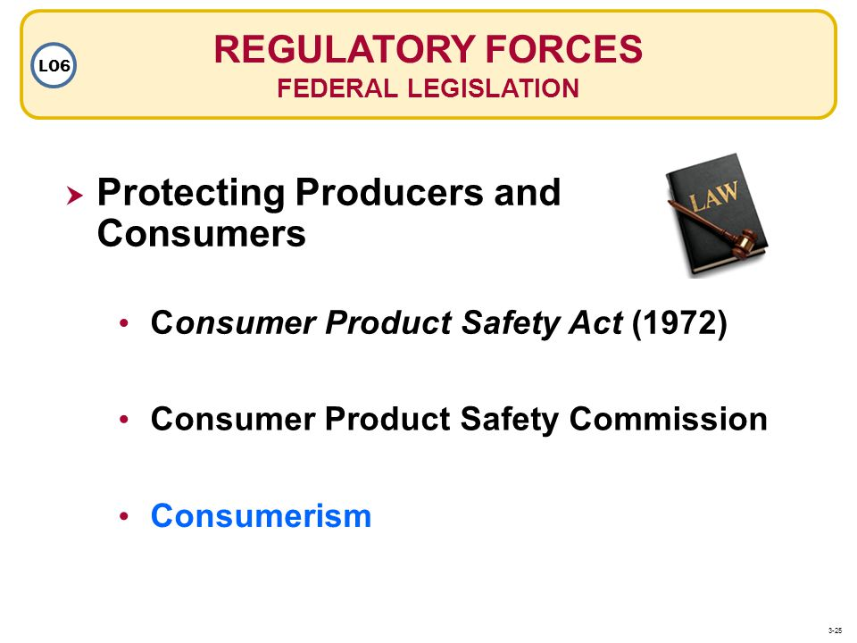 Consumer Product Safety Commission Consumer Product Safety Act (1972) Consumerism REGULATORY FORCES FEDERAL LEGISLATION LO6 Protecting Producers and Consumers 3-25