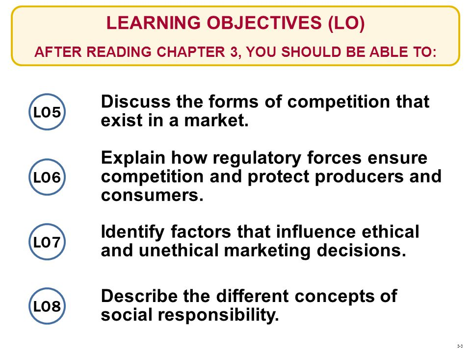 Discuss the forms of competition that exist in a market. LO6 LEARNING OBJECTIVES (LO) AFTER READING CHAPTER 3, YOU SHOULD BE ABLE TO: Explain how regu