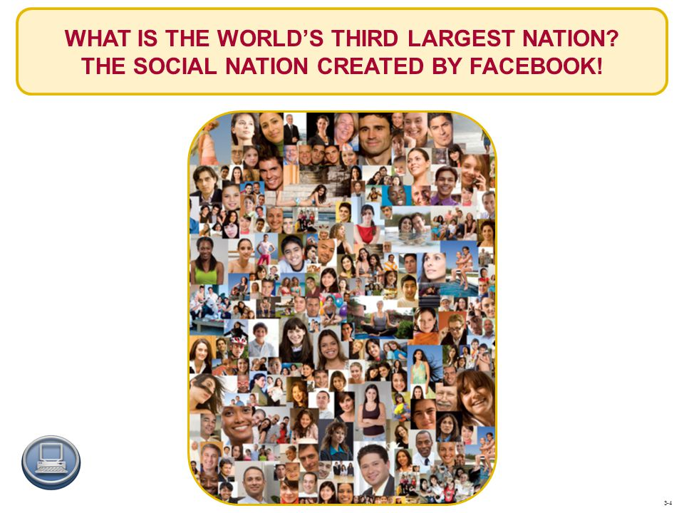WHAT IS THE WORLDS THIRD LARGEST NATION? THE SOCIAL NATION CREATED BY FACEBOOK! 3-4