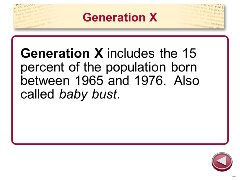 Generation X Generation X includes the 15 percent of the population born between 1965 and 1976.