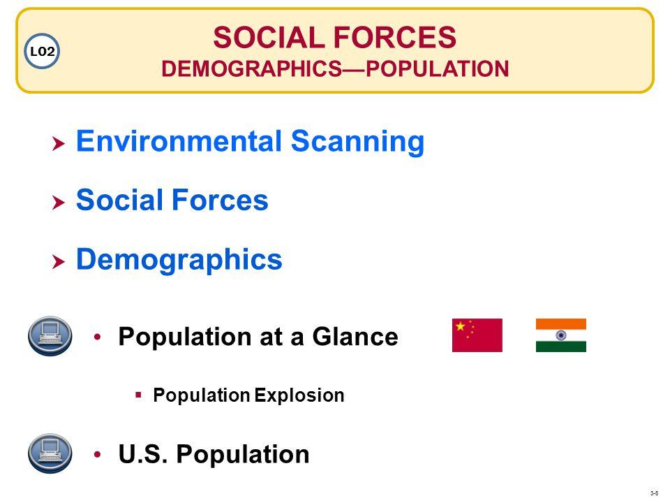 Demographics SOCIAL FORCES DEMOGRAPHICSPOPULATION LO2 Population at a Glance U.S. Population Social Forces Population Explosion Environmental Scanning