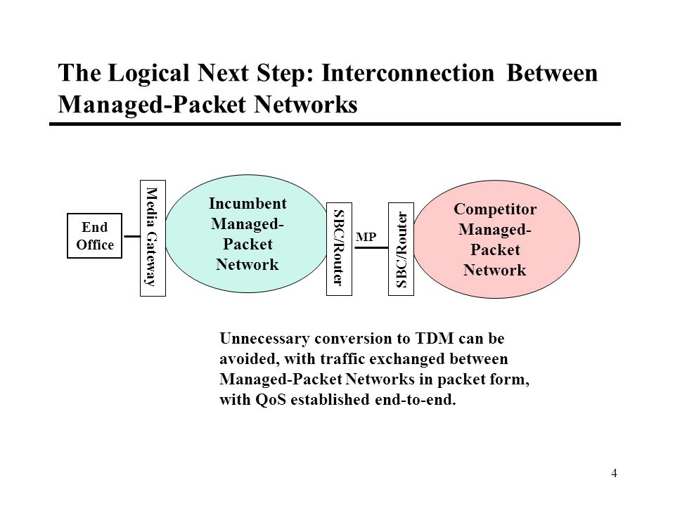 4 The Logical Next Step: Interconnection Between Managed-Packet Networks Unnecessary conversion to TDM can be avoided, with traffic exchanged between Managed-Packet Networks in packet form, with QoS established end-to-end.