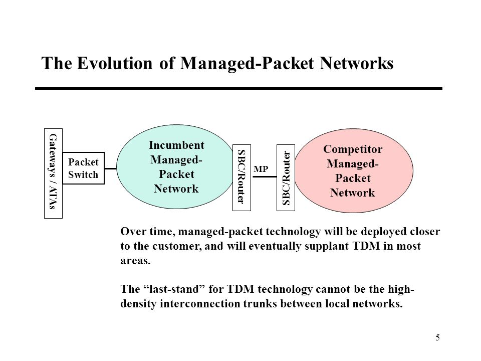 5 The Evolution of Managed-Packet Networks Over time, managed-packet technology will be deployed closer to the customer, and will eventually supplant TDM in most areas.