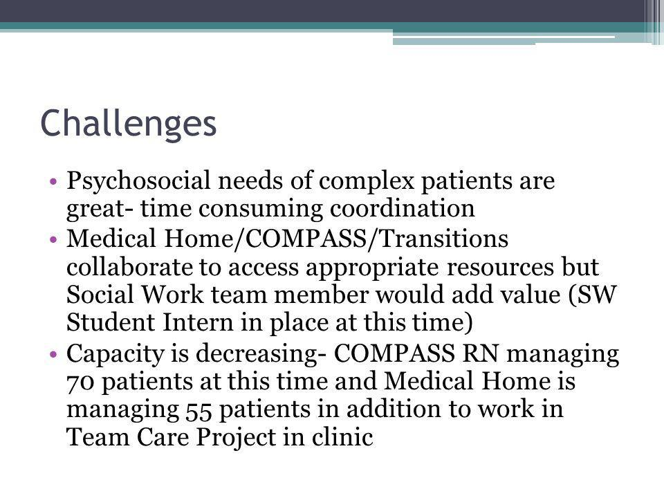 Challenges Psychosocial needs of complex patients are great- time consuming coordination Medical Home/COMPASS/Transitions collaborate to access appropriate resources but Social Work team member would add value (SW Student Intern in place at this time) Capacity is decreasing- COMPASS RN managing 70 patients at this time and Medical Home is managing 55 patients in addition to work in Team Care Project in clinic