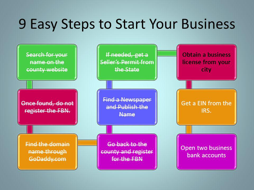 9 Easy Steps to Start Your Business Search for your name on the county website Once found, do not register the FBN. Find the domain name through GoDad