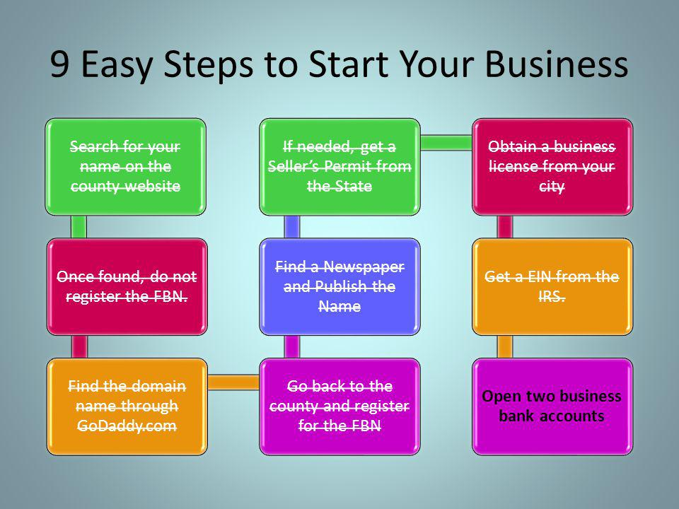 9 Easy Steps to Start Your Business Search for your name on the county website Once found, do not register the FBN.