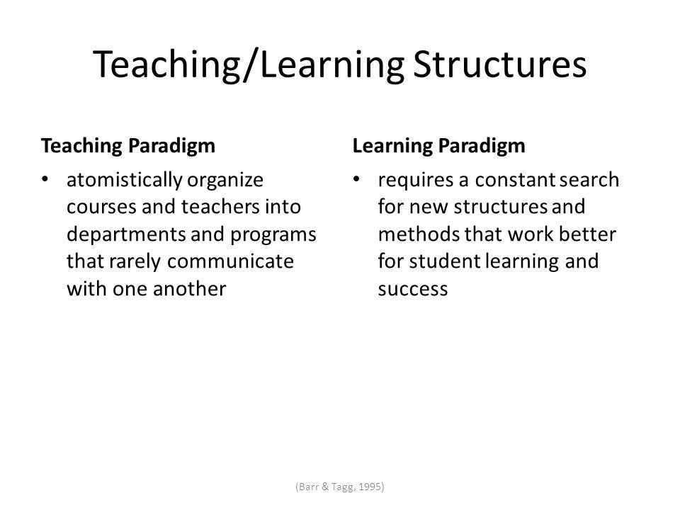 Teaching/Learning Structures Teaching Paradigm atomistically organize courses and teachers into departments and programs that rarely communicate with one another Learning Paradigm requires a constant search for new structures and methods that work better for student learning and success (Barr & Tagg, 1995)